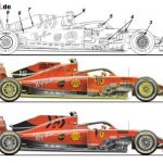 the-internal-fable-for-the-secret-deal-between-fia-and-ferrari