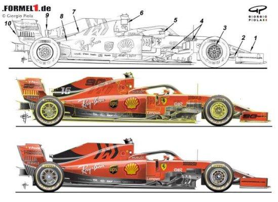 The Internal Fable For The Secret Deal Between Fia And Ferrari Racing Elite Formula 1 Motorsport Racing