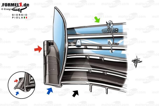 Der neue McLaren-Frontflügel im Vergleich zum alten (Kreis). Wir blicken auf weitere Neuerungen am MCL35!