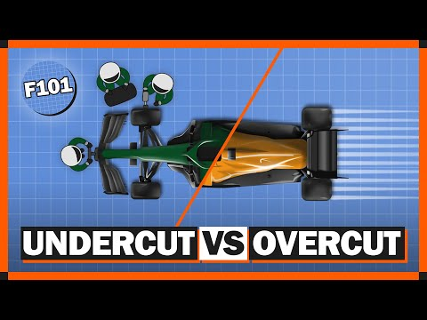 How Do F1 Teams Decide Their Pit Strategy?
